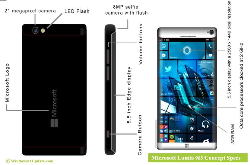Microsoft Lumia 965 Concept Specs