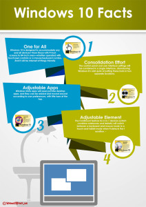 Windows 10 Facts Infographic